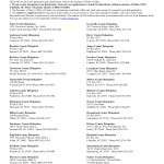 South Carolina Notary Public Application Form